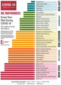 covid-risk-chart